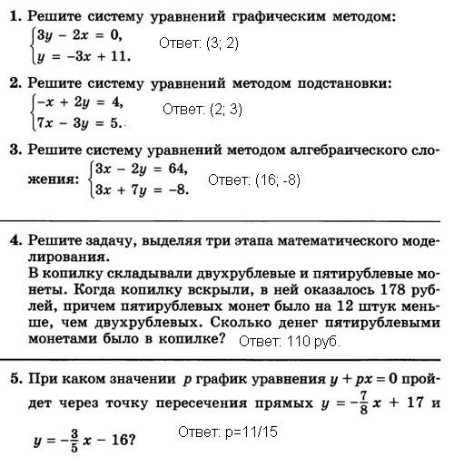 Скачать работы гдз алгебре 9 класс контрольные по макарычев